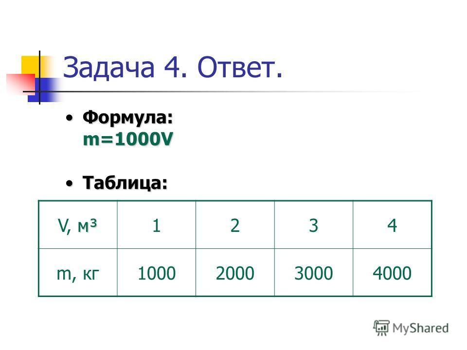 Задача 4. Ответ. Формула: m=1000VФормула: m=1000V Таблица:Таблица: м³ V, м³1234 m, кг1000200030004000