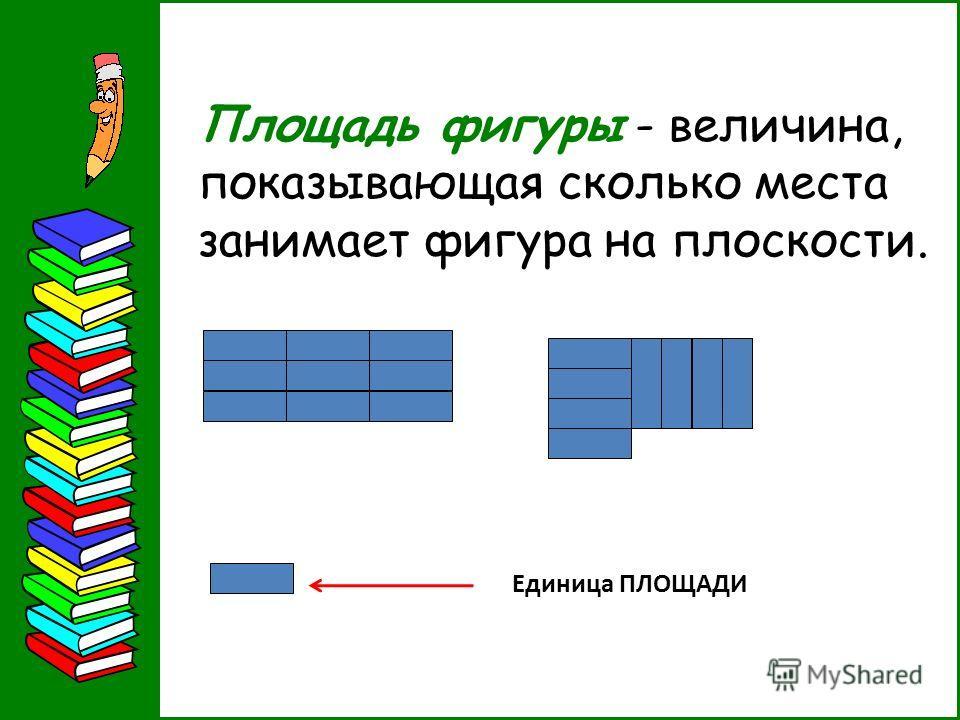 Площадь фигуры - величина, показывающая сколько места занимает фигура на плоскости. Единица ПЛОЩАДИ