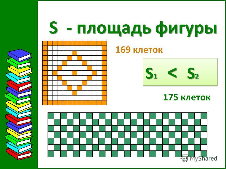 S - площадь фигуры S - площадь фигуры 169 клеток 175 клеток S 1 < S 2