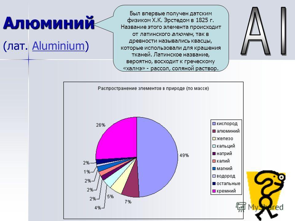 Алюминий Алюминий (лат. Aluminium)Aluminium Был впервые получен датским физиком Х.К. Эрстедом в 1825 г. Название этого элемента происходит от латинского алюмен, так в древности назывались квасцы, которые использовали для крашения тканей. Латинское на