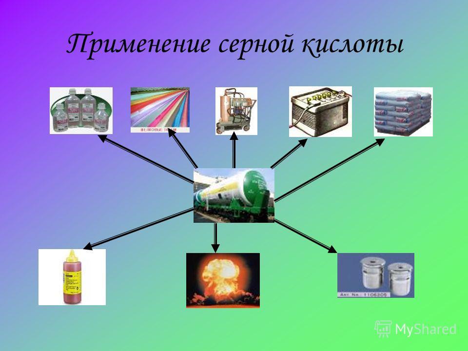 NaCl = Na + Cl pH=7 Yu-зеленый, т.к сильное основание, сильная кислота Ag+Cl = AgCl, белый осадок не растворим в азотной кислоте Na 2 SO 4 = 2Na + SO ² 4 pH=7 Yu- зеленый, т.к. сильное основание, сильная кислота Ba ² + SO ² 4 = BaSO 4, белый осадок н