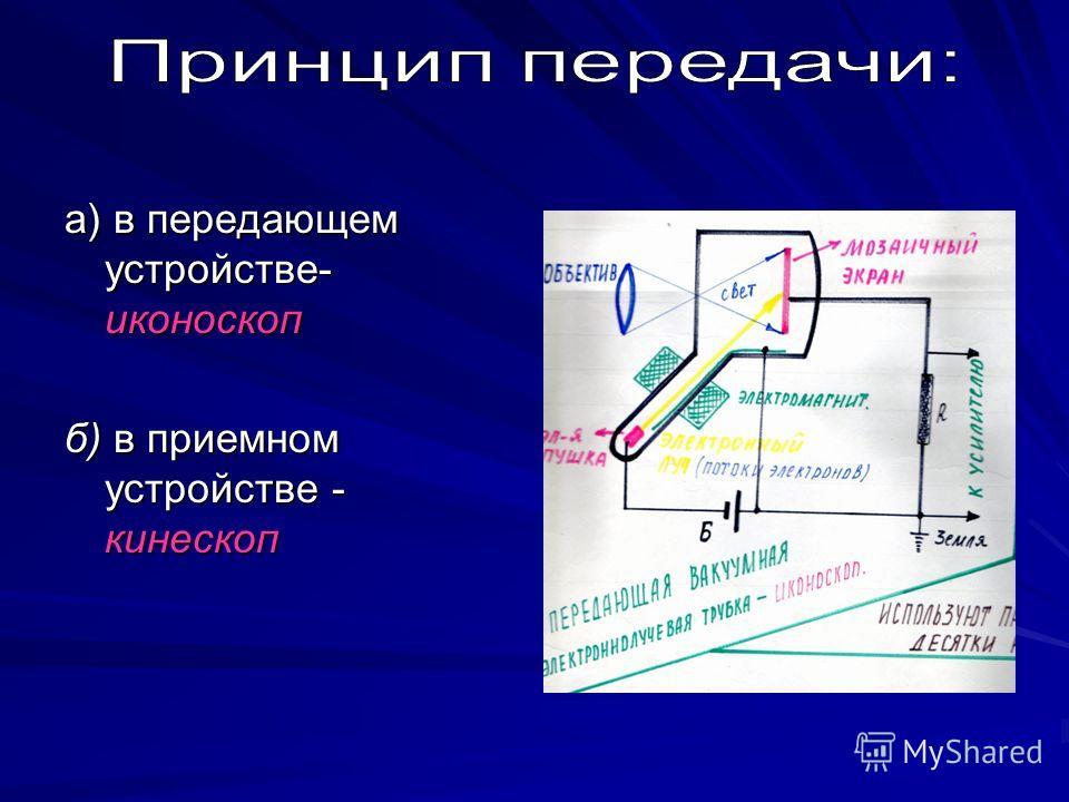 а) в передающем устройстве- иконоскоп б) в приемном устройстве - кинескоп