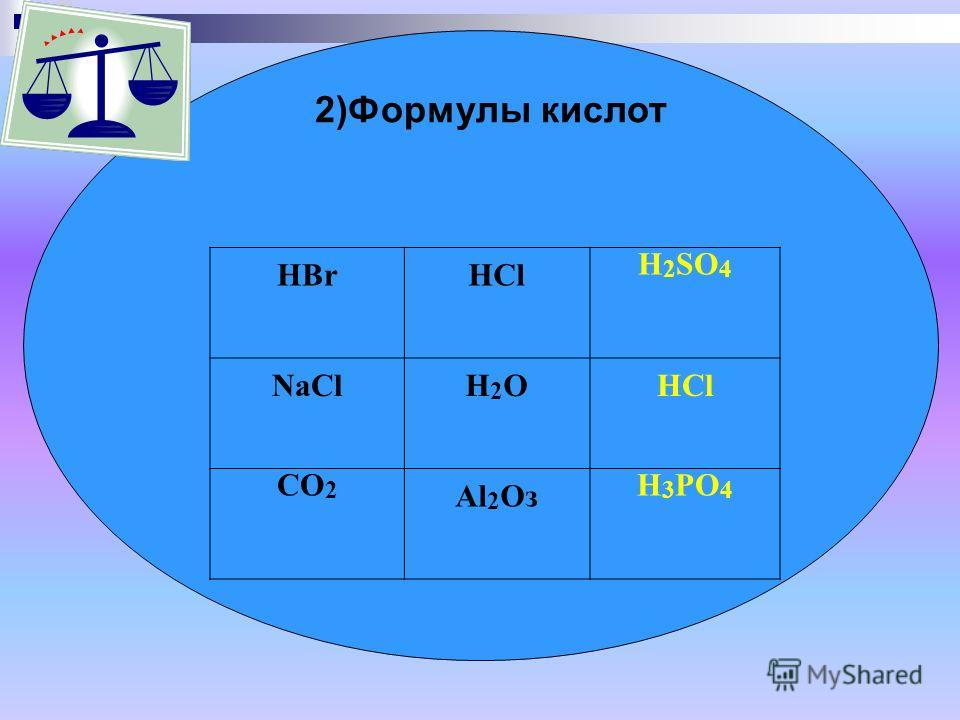 HBrHCl H 2 SO 4 NaClH2OH2OHCl CO 2 Al 2 Oз H 3 PO 4 2)Формулы кислот