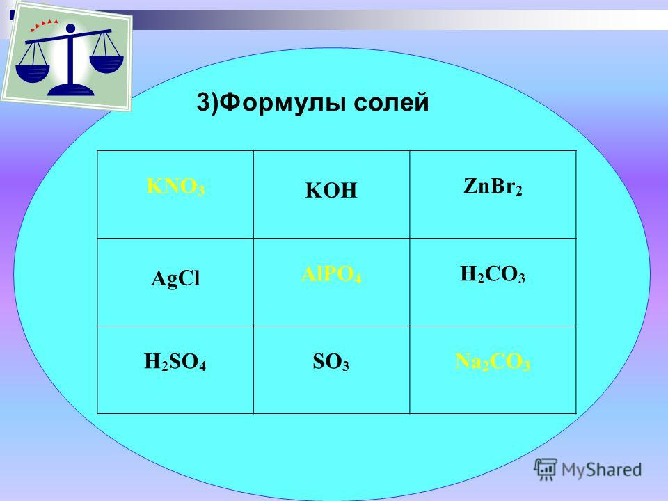 KNO 3 KOH ZnBr 2 AgCl AlPO 4 H 2 CO 3 H 2 SO 4 SO 3 Na 2 CO 3 3)Формулы солей
