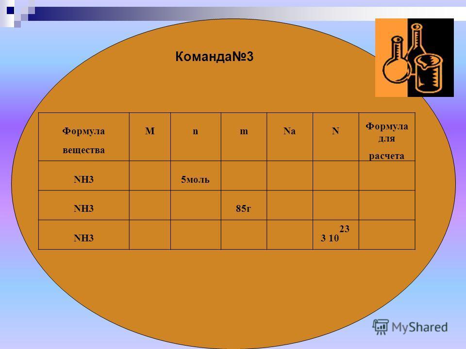 Команда3 Формула вещества МnmNaN Формула для расчета NH35моль NH385г NH33 10 23