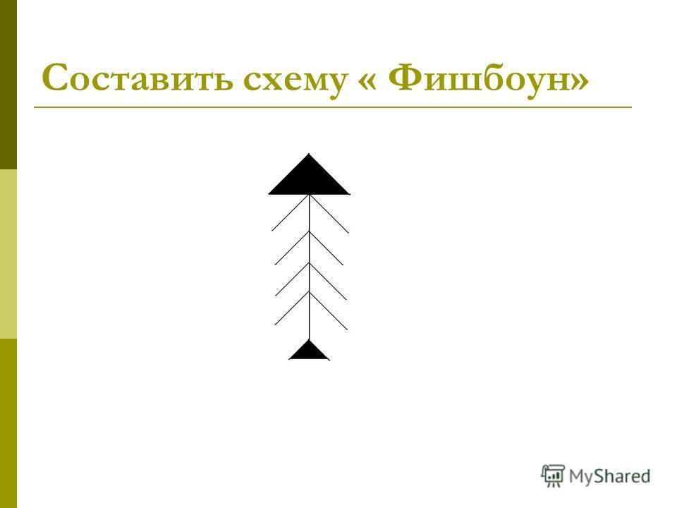 Составить схему « Фишбоун»