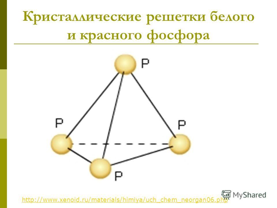 Кристаллические решетки белого и красного фосфора http://www.xenoid.ru/materials/himiya/uch_chem_neorgan06.php