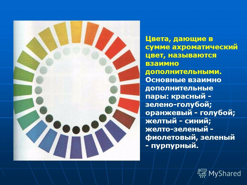 Цвета, дающие в сумме ахроматический цвет, называются взаимно дополнительными. Основные взаимно дополнительные пары: красный - зелено-голубой; оранжевый - голубой; желтый - синий; желто-зеленый - фиолетовый, зеленый - пурпурный.