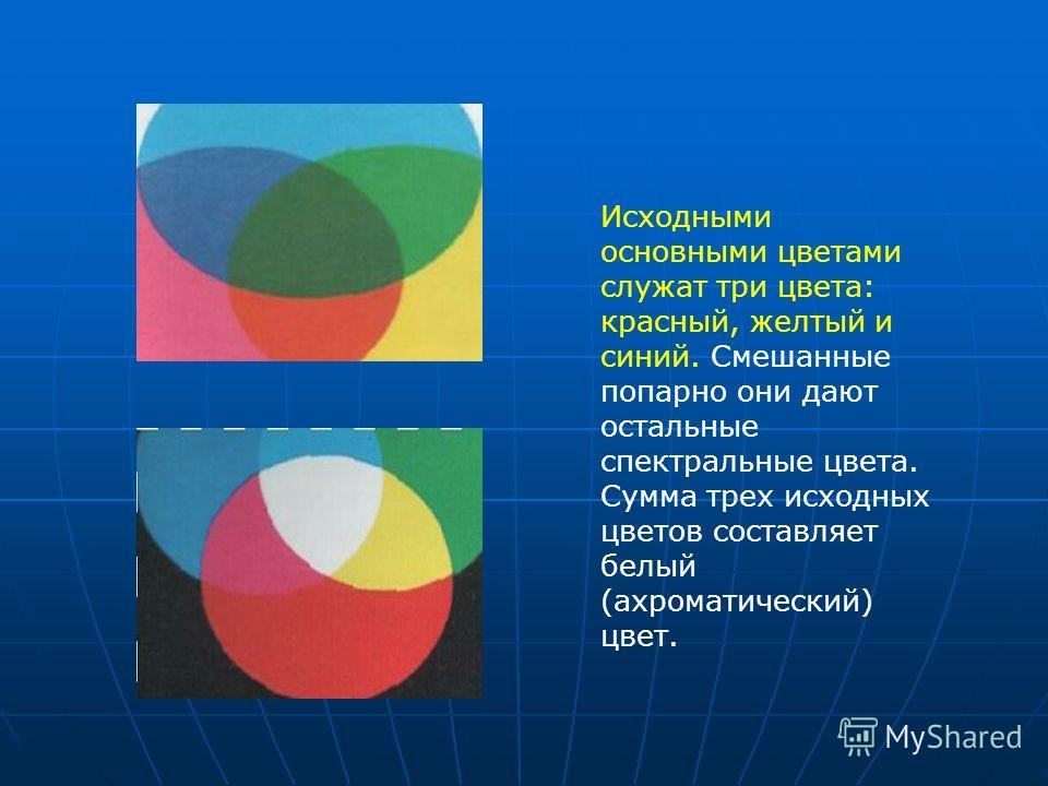 Исходными основными цветами служат три цвета: красный, желтый и синий. Смешанные попарно они дают остальные спектральные цвета. Сумма трех исходных цветов составляет белый (ахроматический) цвет.