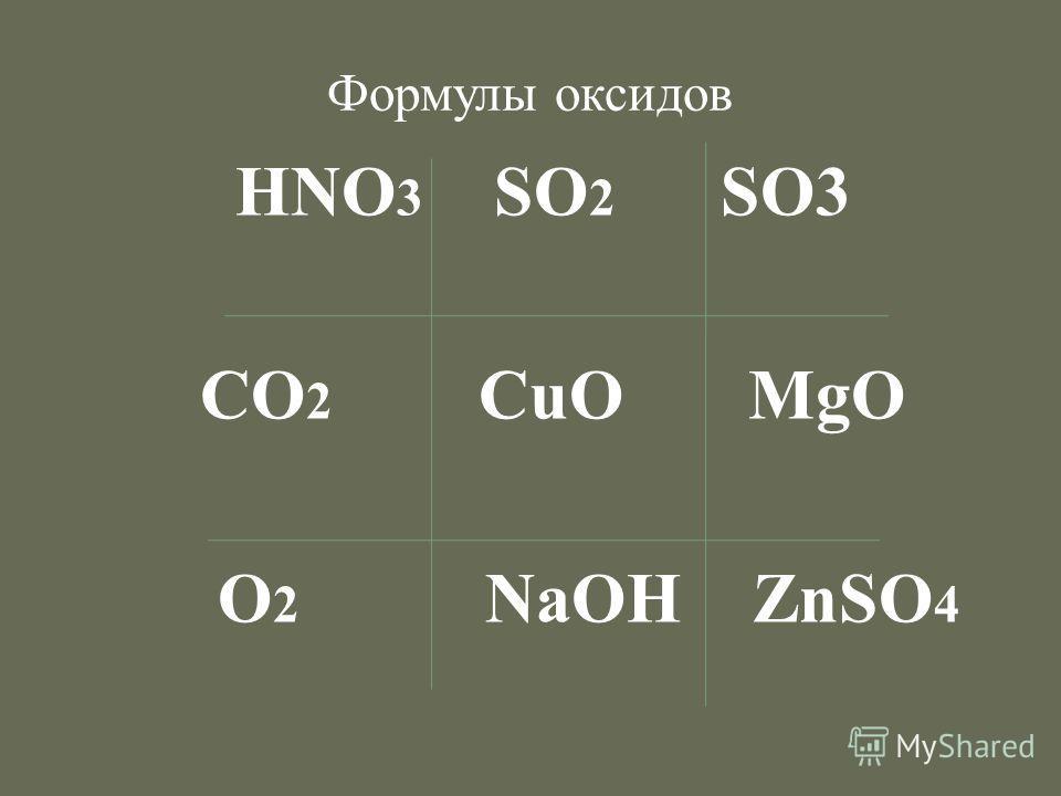 Формулы оксидов HNO 3 SO 2 SO3 CO 2 CuO MgO O 2 NaOH ZnSO 4