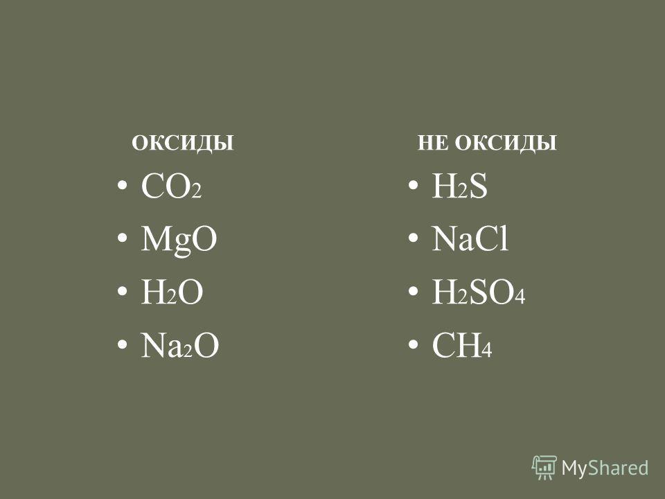 ОКСИДЫ CO 2 MgO H 2 O Na 2 O НЕ ОКСИДЫ H 2 S NaCl H 2 SO 4 CH 4