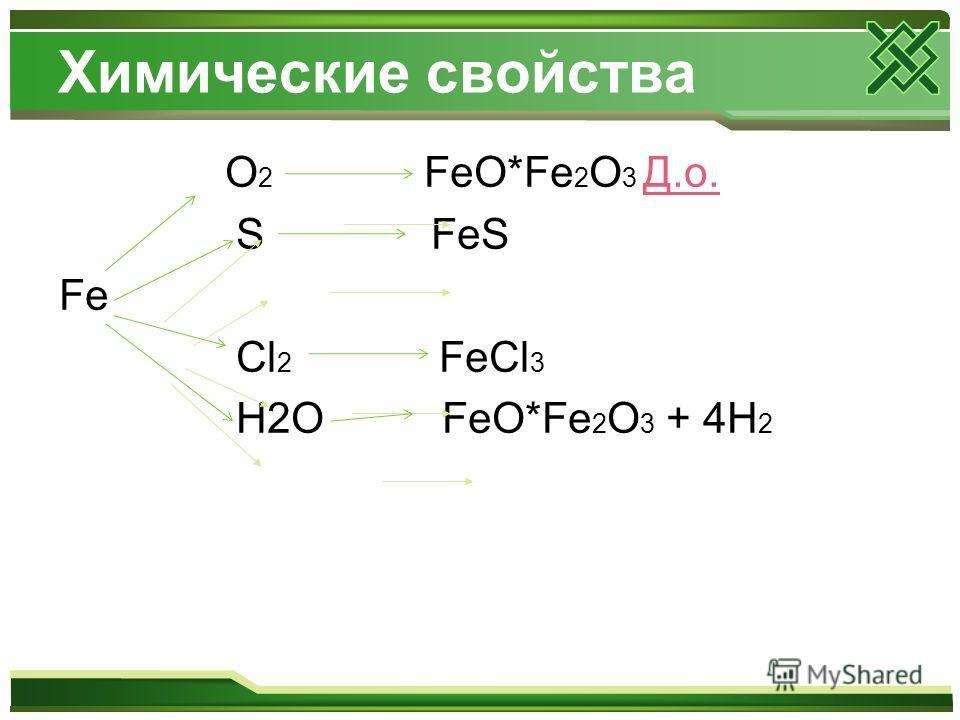 Химические свойства O 2 FeO*Fe 2 O 3 Д.о. Д.о. S FeS Fe Cl 2 FeCl 3 H2O FeO*Fe 2 O 3 + 4H 2