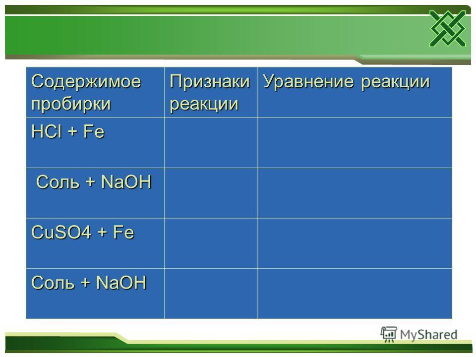 Содержимое пробирки Признаки реакции Уравнение реакции HCl + Fe Соль + NaOH Соль + NaOH CuSO4 + Fe Соль + NaOH