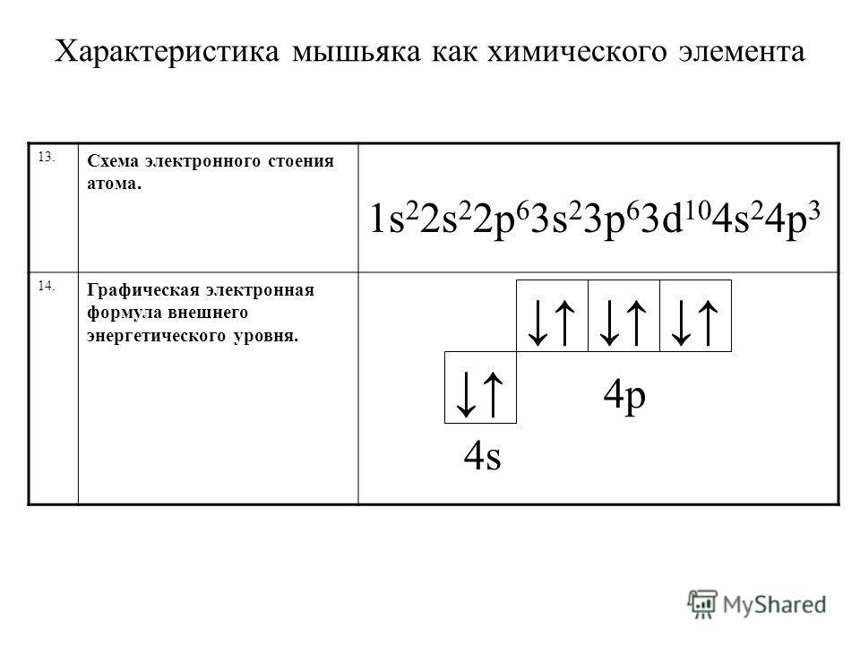 Схема электронного стоения