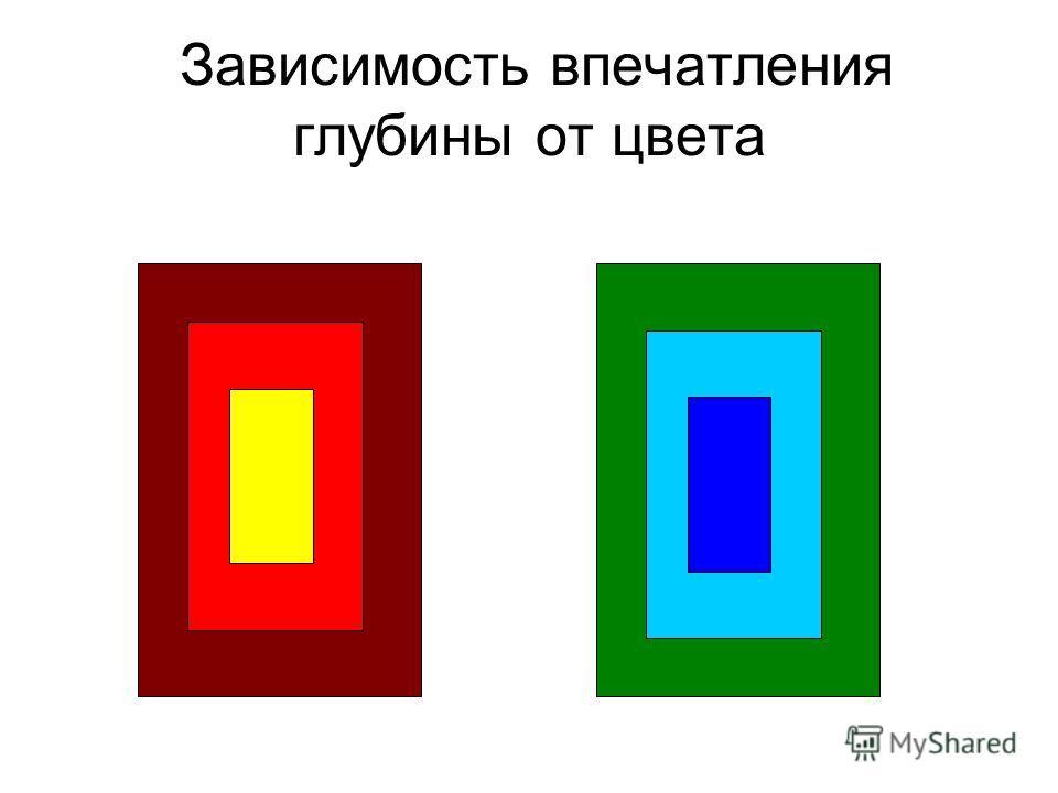 Зависимость впечатления глубины от цвета