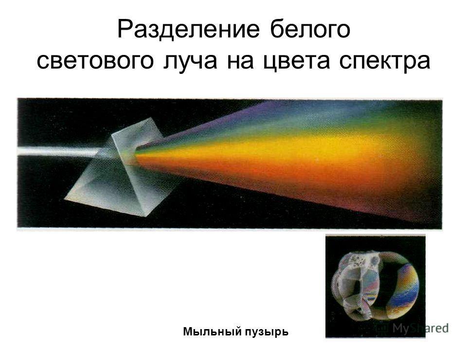 Разделение белого светового луча на цвета спектра Мыльный пузырь
