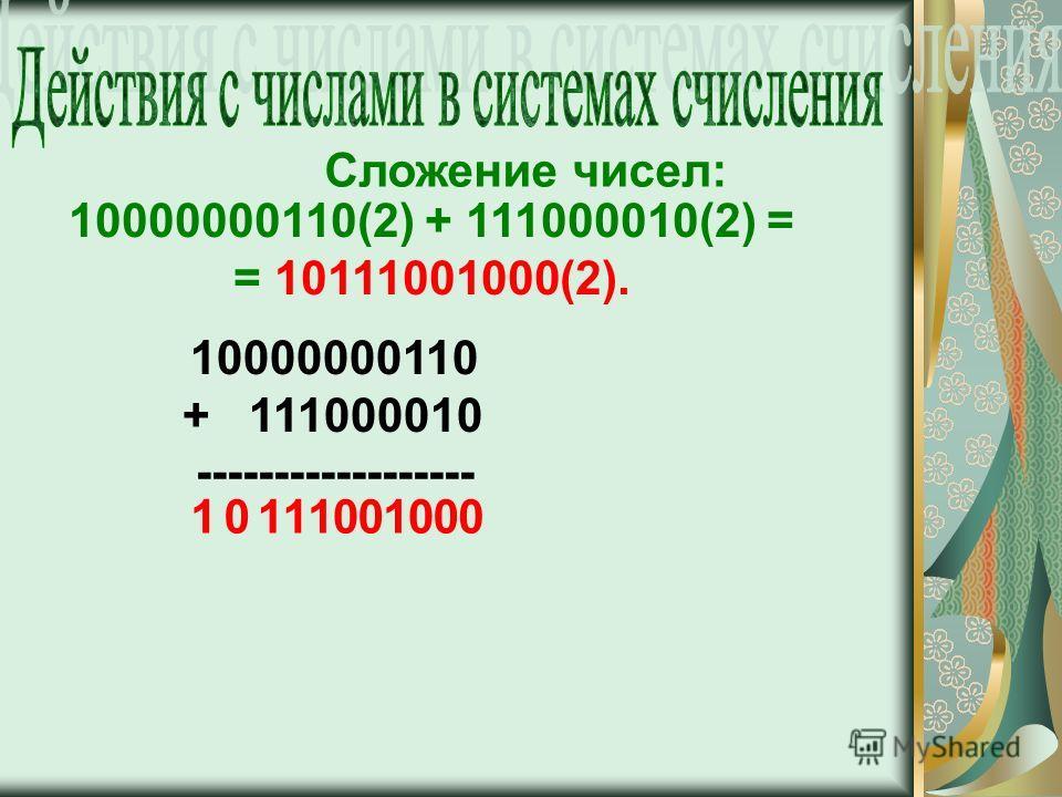 Сложение чисел: 10000000110(2) + 111000010(2) = = 10111001000(2). 10000000110 + 111000010 ------------------ 00011111000
