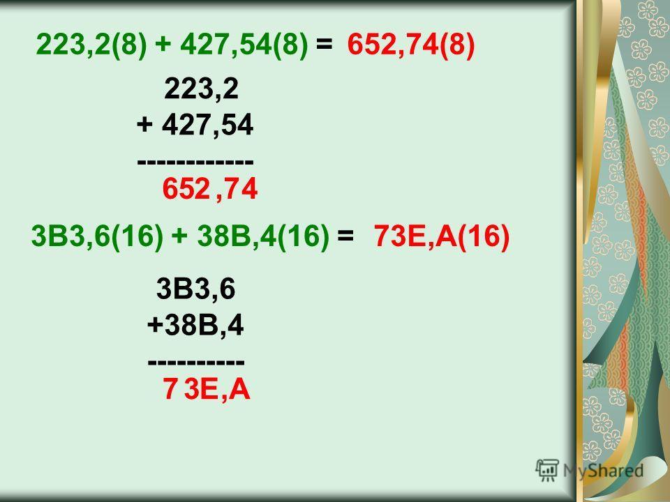 223,2(8) + 427,54(8) = 223,2 + 427,54 ------------ 3B3,6(16) + 38B,4(16) = 3B3,6 +38B,4 ---------- 64,725 652,74(8) 73Е,А(16) 7,AE3