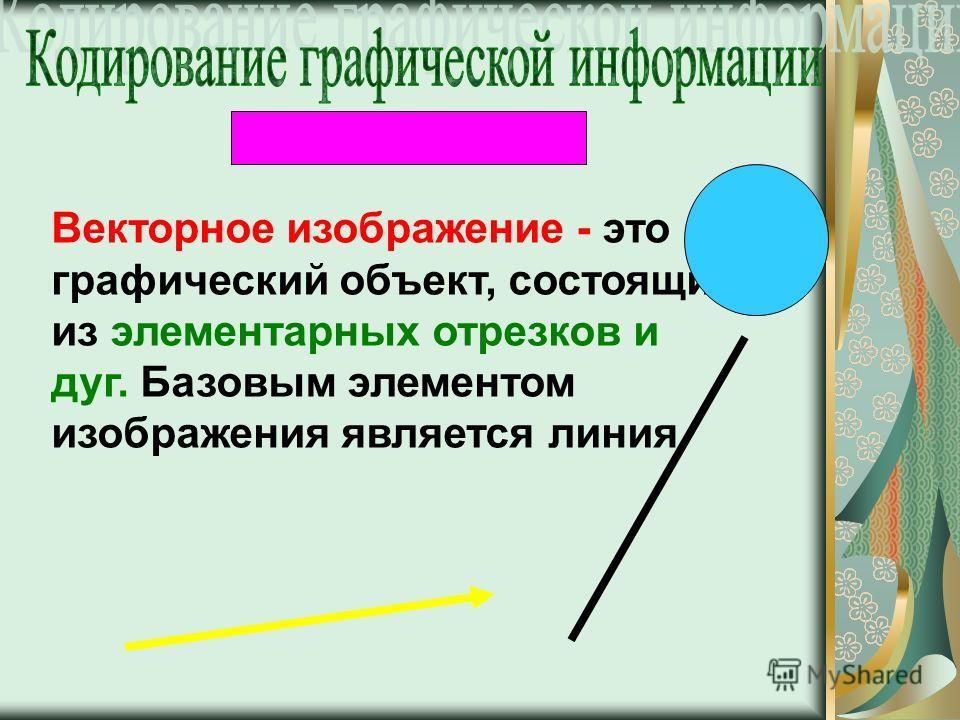 Векторное изображение - это графический объект, состоящий из элементарных отрезков и дуг. Базовым элементом изображения является линия