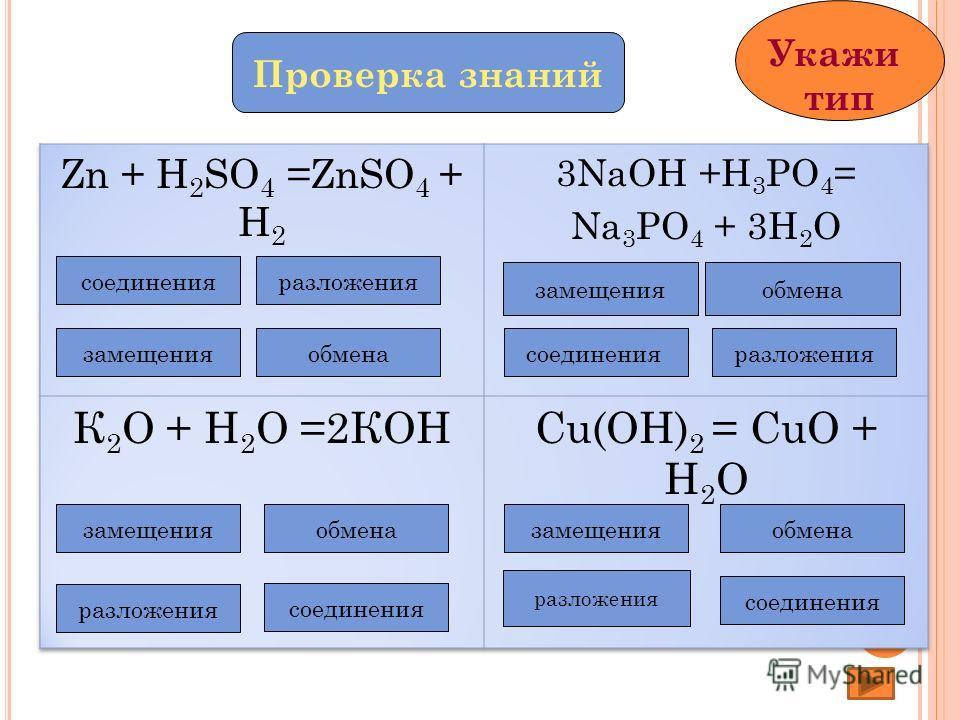 Т ИПЫ ХИМИЧЕСКИХ РЕАКЦИЙ По числу исходных и образующихся веществ Соединения A + B = AB Разложения AB = A + B Замещения AB + C = AC + B Обмена AB + CD = AC + BD По тепловому эффекту Экзотермическая + Q Эндотермическая -Q 123