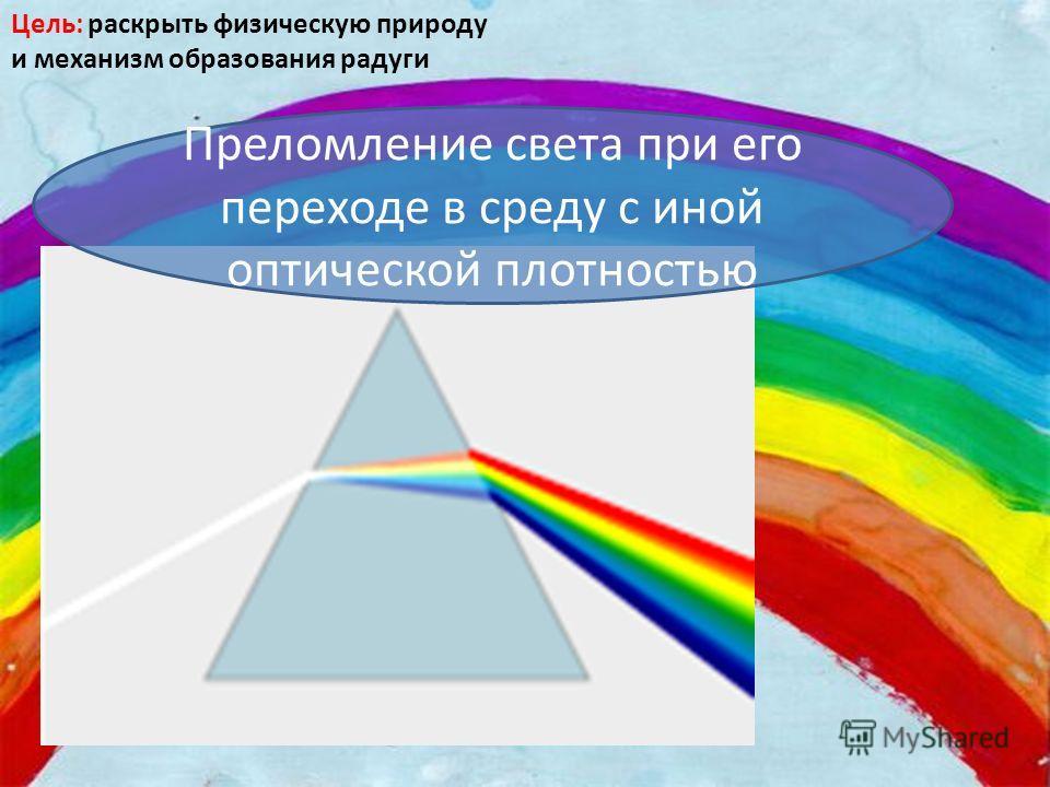 Преломление света при его переходе в среду с иной оптической плотностью Цель: раскрыть физическую природу и механизм образования радуги