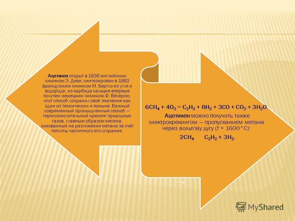 Ацетилен открыт в 1836 английским химиком Э. Дэви; синтезирован в 1862 французским химиком М. Бертло из угля и водорода; из карбида кальция впервые получен немецким химиком Ф. Вёлером, этот способ сохранил своё значение как один из технических и поны