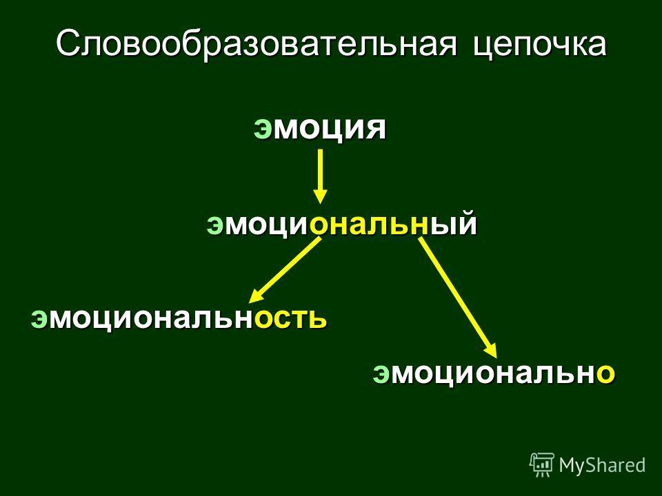 Словообразовательная цепочка эмоция эмоциональный эмоциональность эмоционально