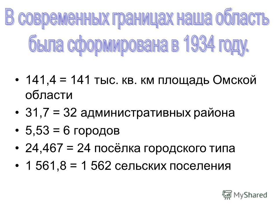 141,4 = 141 тыс. кв. км площадь Омской области 31,7 = 32 административных района 5,53 = 6 городов 24,467 = 24 посёлка городского типа 1 561,8 = 1 562 сельских поселения