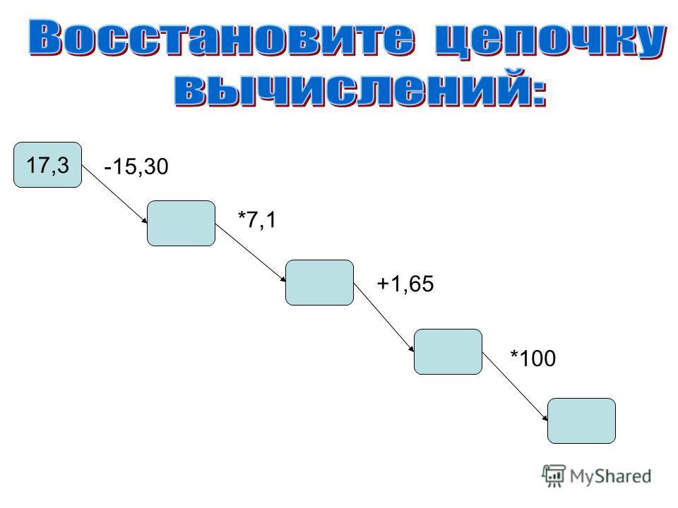 17,3 -15,30 *7,1 +1,65 *100