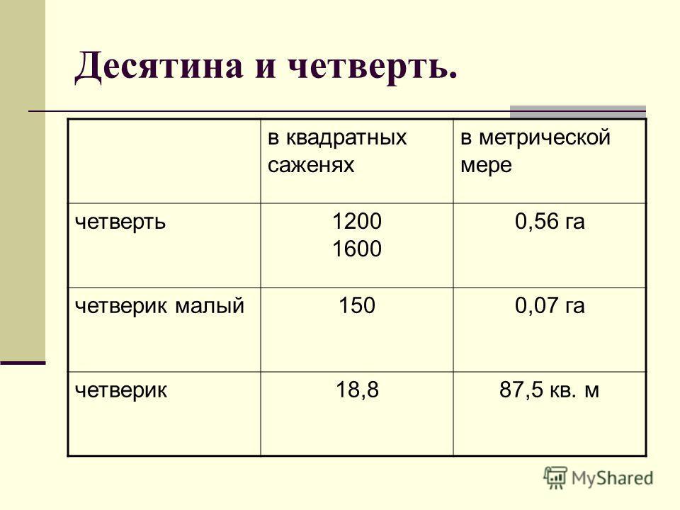 Десятина и четверть. в квадратных саженях в метрической мере четверть1200 1600 0,56 га четверик малый1500,07 га четверик18,887,5 кв. м