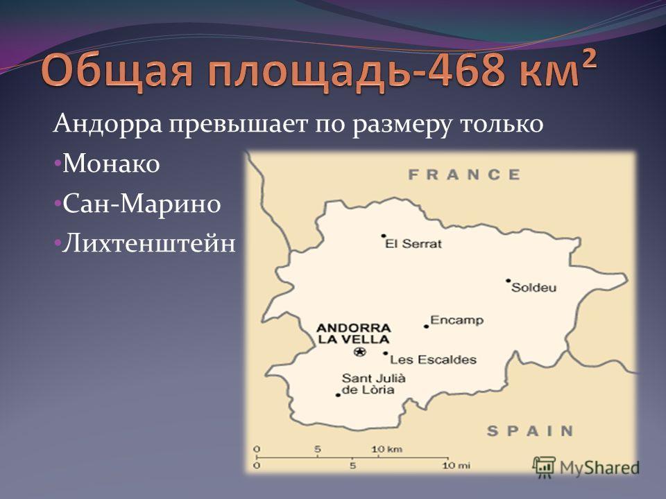 Андорра превышает по размеру только Монако Сан-Марино Лихтенштейн