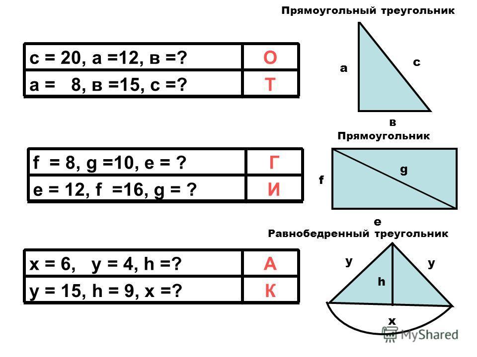 с = 20, а =12, в =?О а = 8, в =15, с =?Т f = 8, g =10, e = ?Г e = 12, f =16, g = ?И x = 6, y = 4, h =?А y = 15, h = 9, x =?К а в с f e g Прямоугольный треугольник Прямоугольник y y h x Равнобедренный треугольник