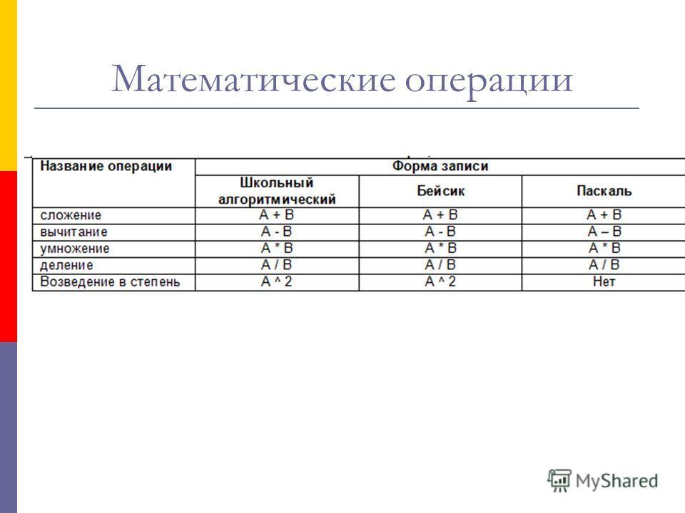 Математические операции