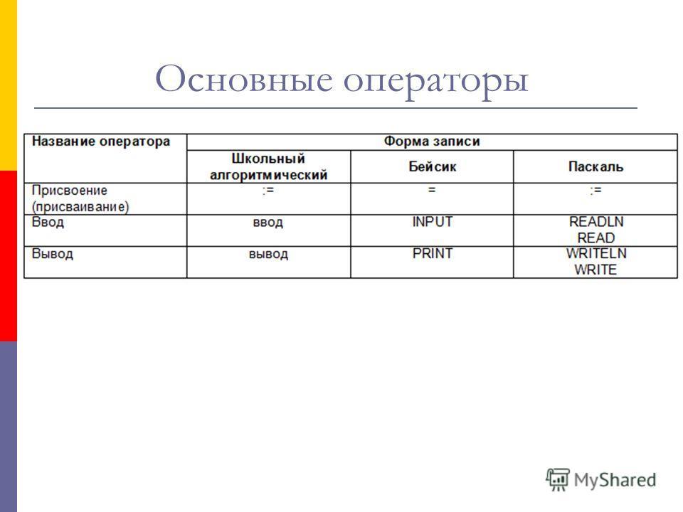 Основные операторы