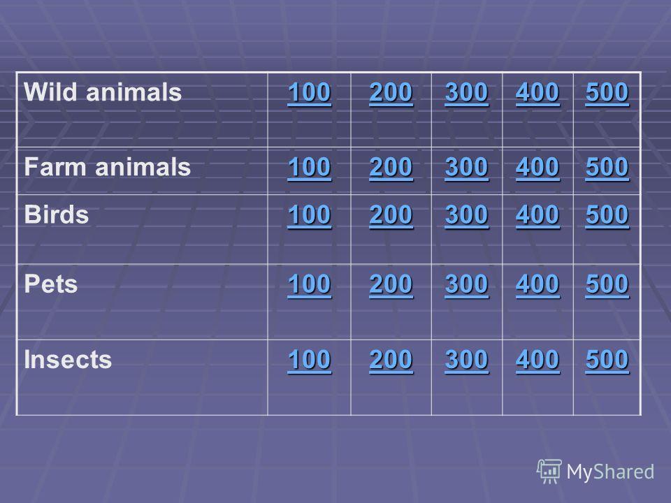 WHO KNOWS ANIMALS BEST? своя ИГРА