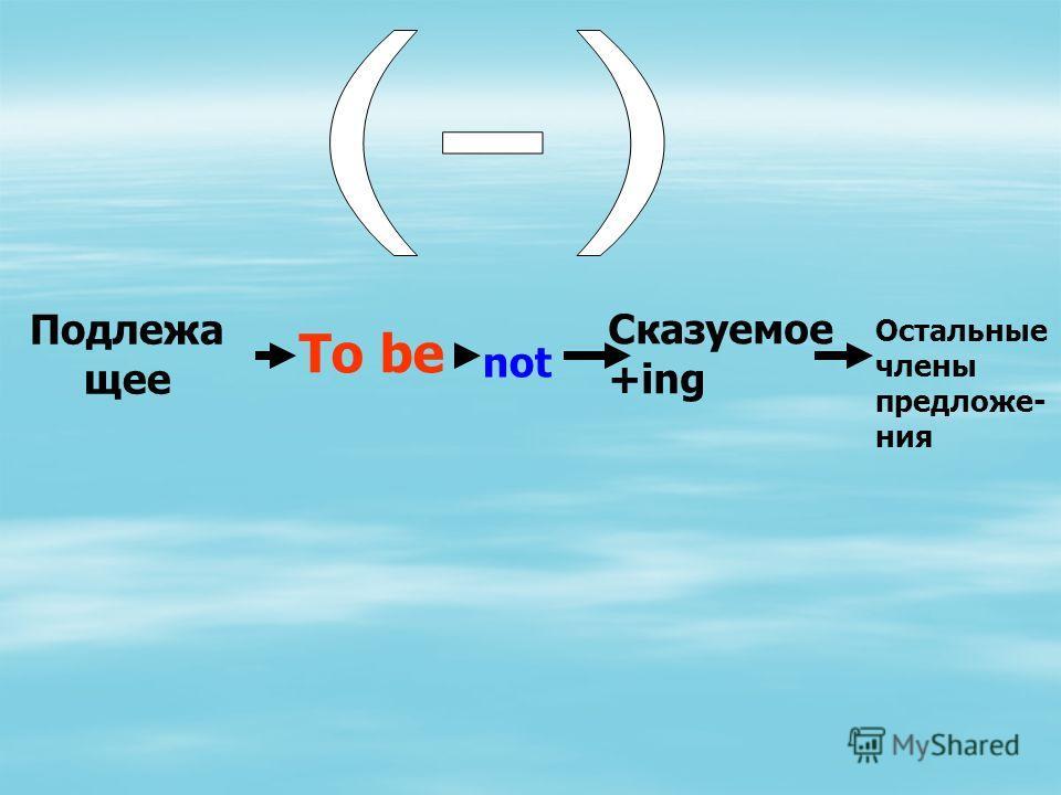 Подлежа щее To be Сказуемое +ing Остальные члены предложе- ния not