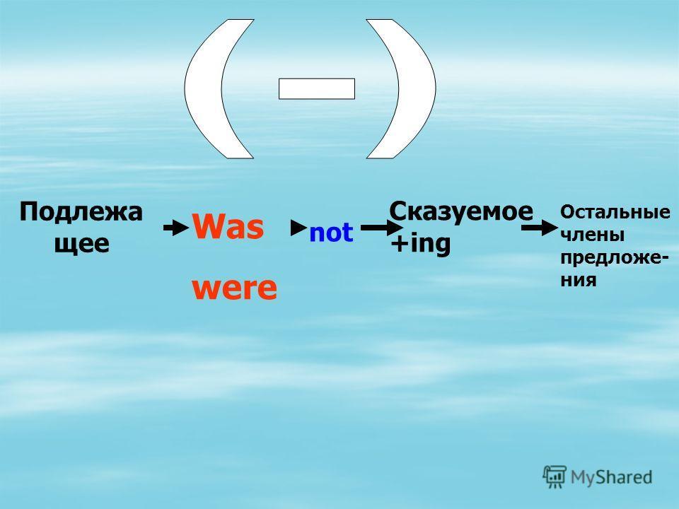 Подлежа щее Was were Сказуемое +ing Остальные члены предложе- ния not