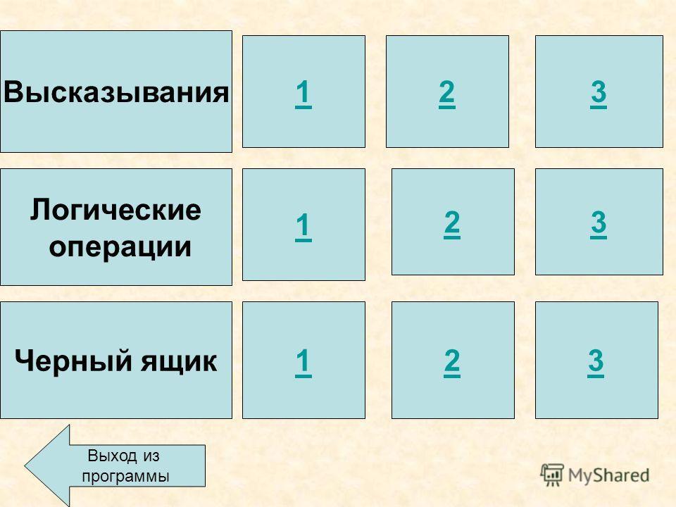 Высказывания Логические операции 2 2 2 3 3 3 Черный ящик 1 1 1 Выход из программы
