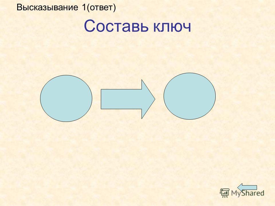 Составь ключ Высказывание 1(ответ)