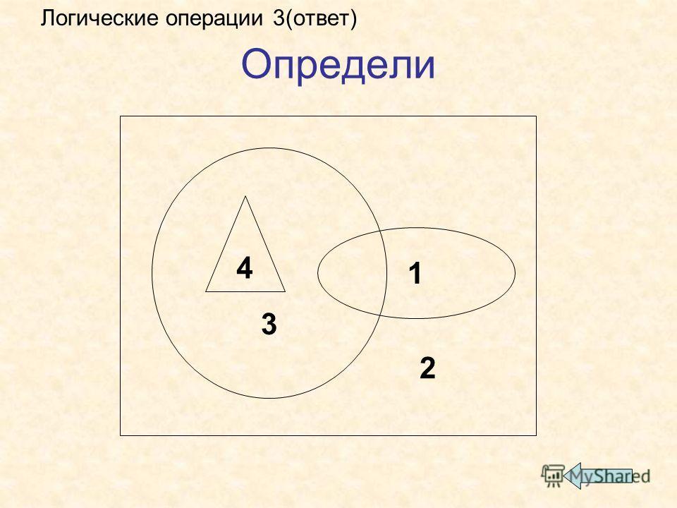 Определи Логические операции 3(ответ) 2 3 1 4