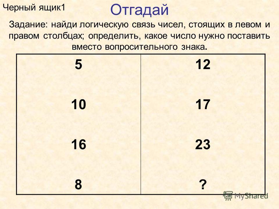 Отгадай Задание: найди логическую связь чисел, стоящих в левом и правом столбцах; определить, какое число нужно поставить вместо вопросительного знака. Черный ящик1 5 10 16 8 12 17 23 ?