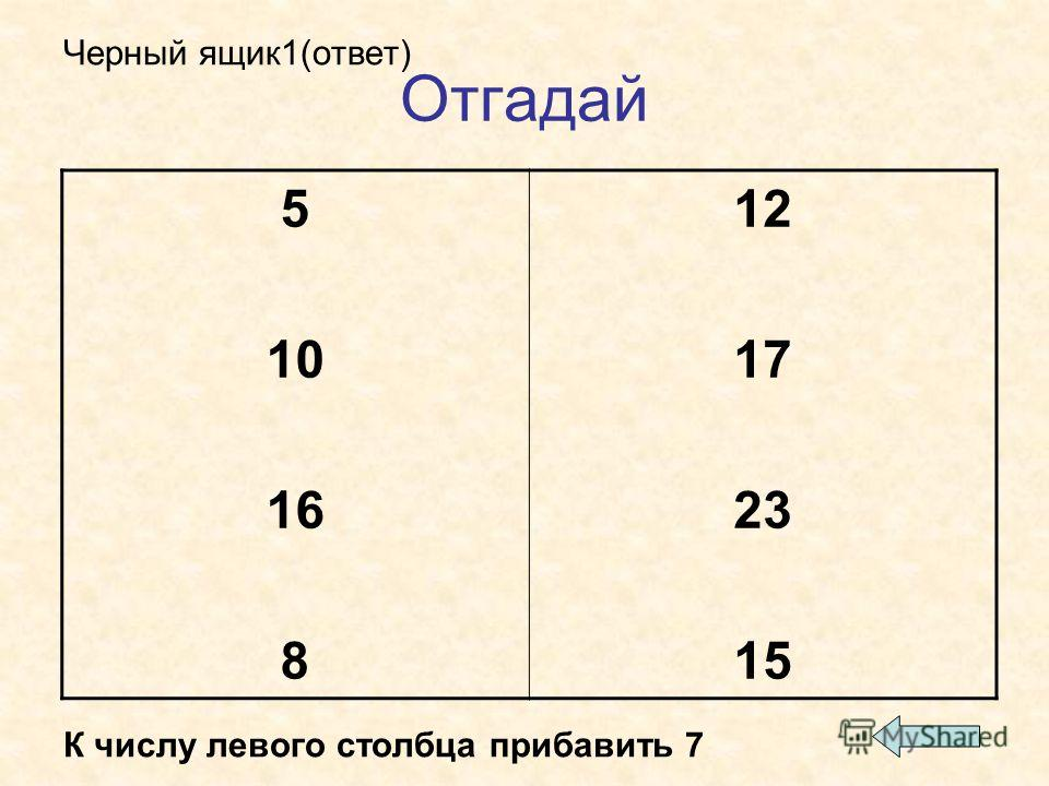 Отгадай Черный ящик1(ответ) К числу левого столбца прибавить 7 5 10 16 8 12 17 23 15