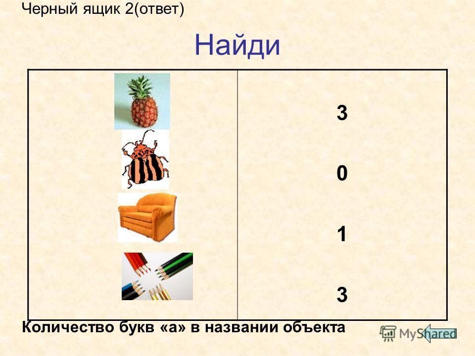 Найди Черный ящик 2(ответ) Количество букв «а» в названии объекта 30133013