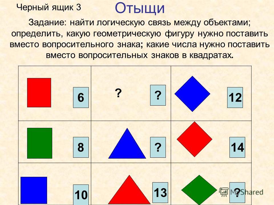 Отыщи Задание: найти логическую связь между объектами; определить, какую геометрическую фигуру нужно поставить вместо вопросительного знака; какие числа нужно поставить вместо вопросительных знаков в квадратах. Черный ящик 3 6 13 ?8 10 12 14 ? ? ?