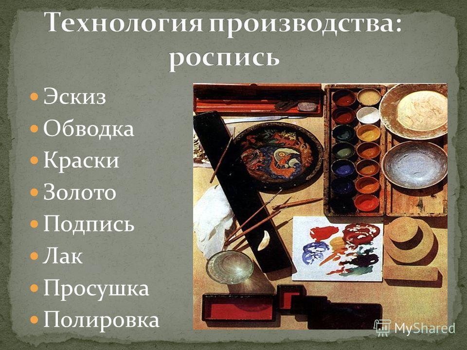 Эскиз Обводка Краски Золото Подпись Лак Просушка Полировка