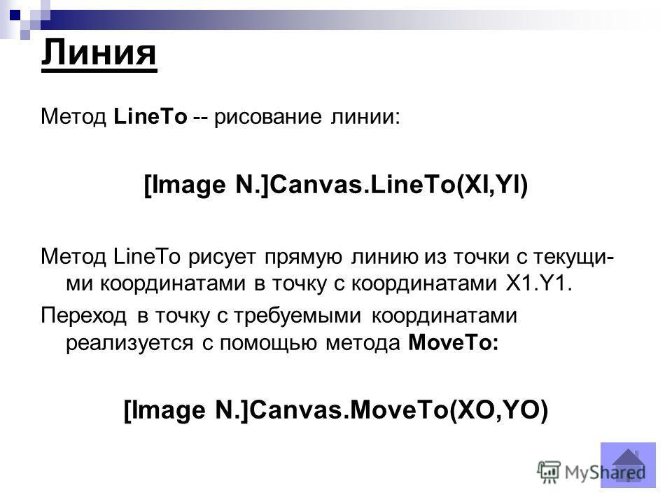 Линия Метод LineTo -- рисование линии: [Image N.]Canvas.LineTo(XI,Yl) Метод LineTo рисует прямую линию из точки с текущи ми координатами в точку с координатами X1.Y1. Переход в точку с требуемыми координатами реализуется с помощью метода MoveTo: [I