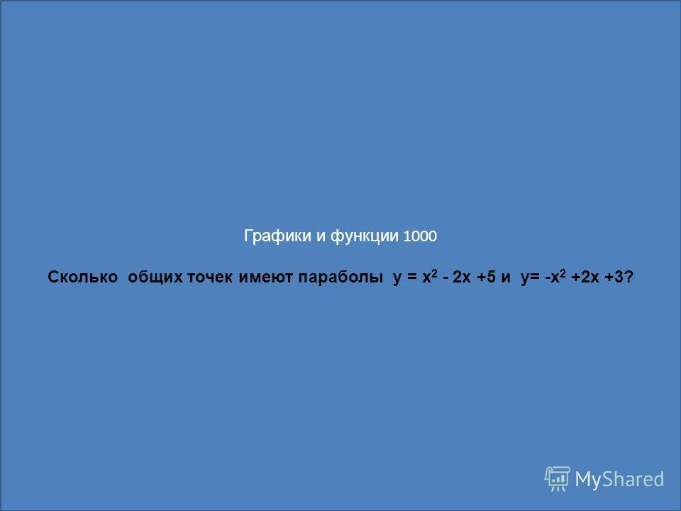 Графики и функции 1000 Сколько общих точек имеют параболы y = x 2 - 2x +5 и y= -x 2 +2x +3?