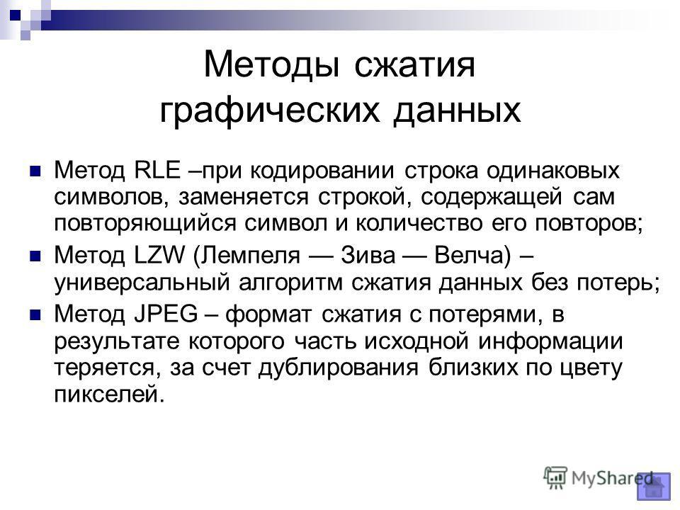Методы сжатия графических данных Метод RLE –при кодировании строка одинаковых символов, заменяется строкой, содержащей сам повторяющийся символ и количество его повторов; Метод LZW (Лемпеля Зива Велча) – универсальный алгоритм сжатия данных без потер