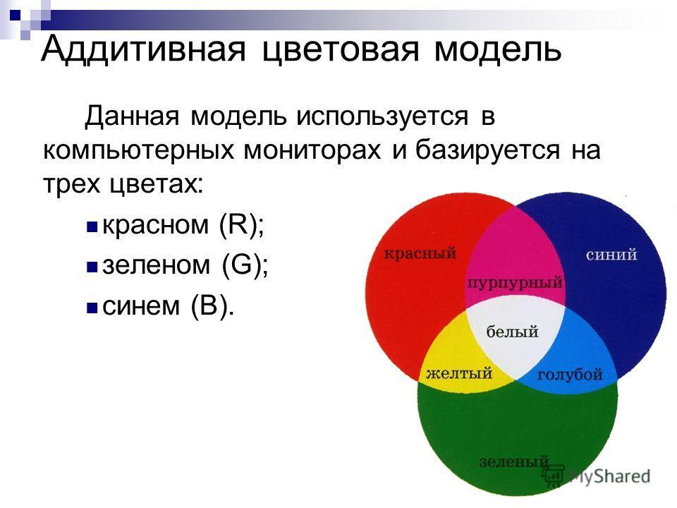 Аддитивная цветовая модель Данная модель используется в компьютерных мониторах и базируется на трех цветах: красном (R); зеленом (G); синем (B).