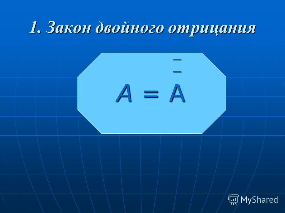 1. Закон двойного отрицания _ _ А = A А = A